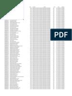 15.6 convocacao teste fisico cargos nivel fundamental.pdf