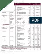 API CI-4 2010 (1)