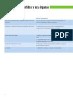 150299_3P_CCNNMadrid_LP_U4_PROMO.pdf