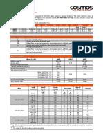 Product Catalog Aluminiu