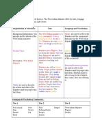 text analysis 2   1