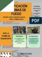 Clasificación de Armas de Fuego