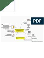 Técnicas de Diseño de La Red de Distribución de Productos Terminados