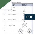 tablas para ejercicios de enlaces.pdf