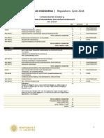 CICLO 2018 CdLM Materials Engineering.pdf