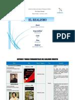 Autores y Obras - Realismo