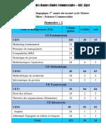 Programme Master Finance Et Comptabilité Affichage