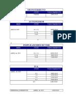 Boletin Impositivo - Mayo 2019