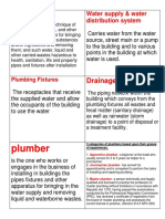 PLUMBING Reviewer Boards July 2019