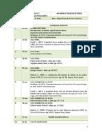 3 - HIST CLINICOS DE FREUD METC.docx
