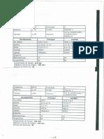 Mono weg 5cv 2 e 4 polos220X440.pdf