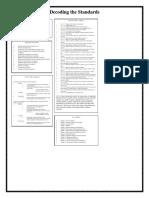 decoding standards  artifact