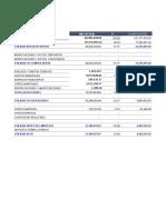 Informe Gerencial Casa Saas Diciembre.18