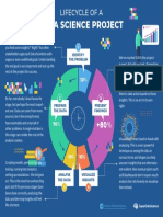 Lifecycle of a Data Science Project (2).pdf