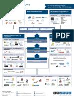 QAware-BigDataLandscape-2018.pdf