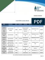 Listado Aguas Lavandinas Aditivadas 2018