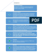 ALTERNATIVAS  PRODUCTIVAS.docx