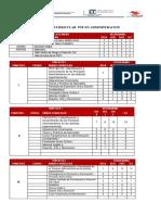 Malla Pnf Administracion (1)