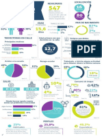 1._Infografia_Conteo_NNASC_Mayo2019_