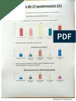 Relatório 1o Quadrimestre CCJ/CLDF
