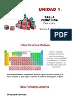 PPT Sem 02 Ses 03 TablaPeriodica Descripción-1 (1)