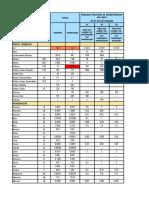 Hoja Excel Para Analisis Fisico-quimico Del Agua