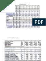 Costos Energia 2007 - 2012