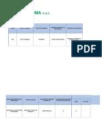 Datos de Campo Agentes Químicos - Lap Modelo(Recuperado Automáticamente)