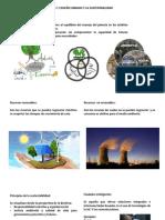 2.7.1. Tendencias Actuales de Diseno Urbano y La Sustentabilidad