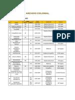 Fondos de La Dirección de Archivo Colonial