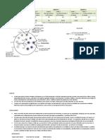 Informe Práctica de Laboratorio - Contenido de Sólidos Bentoníticos Con Azul de Metileno.