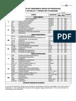 PEM-Sociales-y-Formación-Ciudadana.pdf
