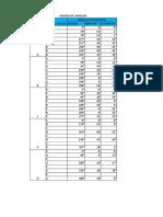 Datos de Angulos y Distancias Con Teodolito 001