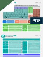 Infografia 1 Uso