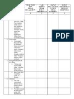 Sistem Penilaian Praktek BHD