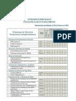 Asfi - Servicios Complementarios Con Licencia de Funcionamiento