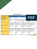 Criterios de Evaluacion Rubrica trabajo grupal 2 semestre Algebra Lineal.pdf