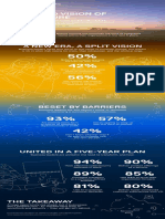 Realizing-2030-A-Divided-Vision-of-the-Future-Infographic.pdf