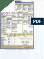 C152-Checklist(1).pdf