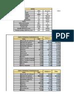 Excel 2da Fase Hasta El Ejercicio Por Terminar