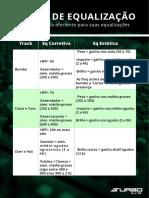 TABELA EQUALIZAÇÃO.pdf