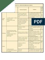 Unidades didácticas Griego II.docx
