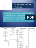 145792837-Flowchart-Penerimaan-Kas-Dari-Piutang.ppt