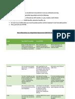 Best Alternative to a Negotiated Agreement (BATNA) Worksheet
