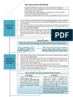 NLRC and Appeal Procedure Flowchart