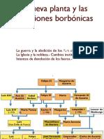 La Nueva Planta y las Instituciones Borbónicas