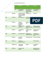 subiecte schema.docx