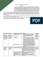 Hipertiroidismo ( Plan de Cuidados)