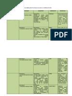 Área de Ciencias Sociales Competencias,Capacidades y Desempeños (1)