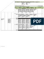 Ipcrf 2019 Rating Sheet Pol